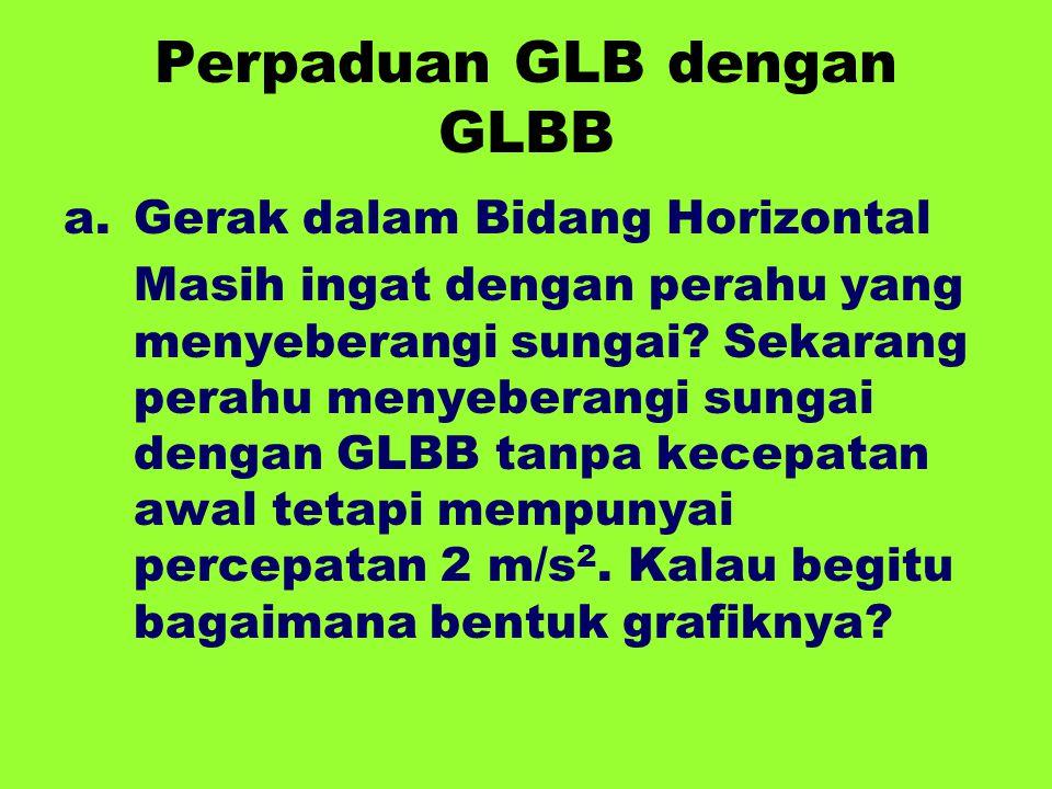 Perpaduan GLB dengan GLBB a.Gerak dalam Bidang Horizontal Masih ingat dengan perahu yang menyeberangi sungai? Sekarang perahu menyeberangi sungai deng