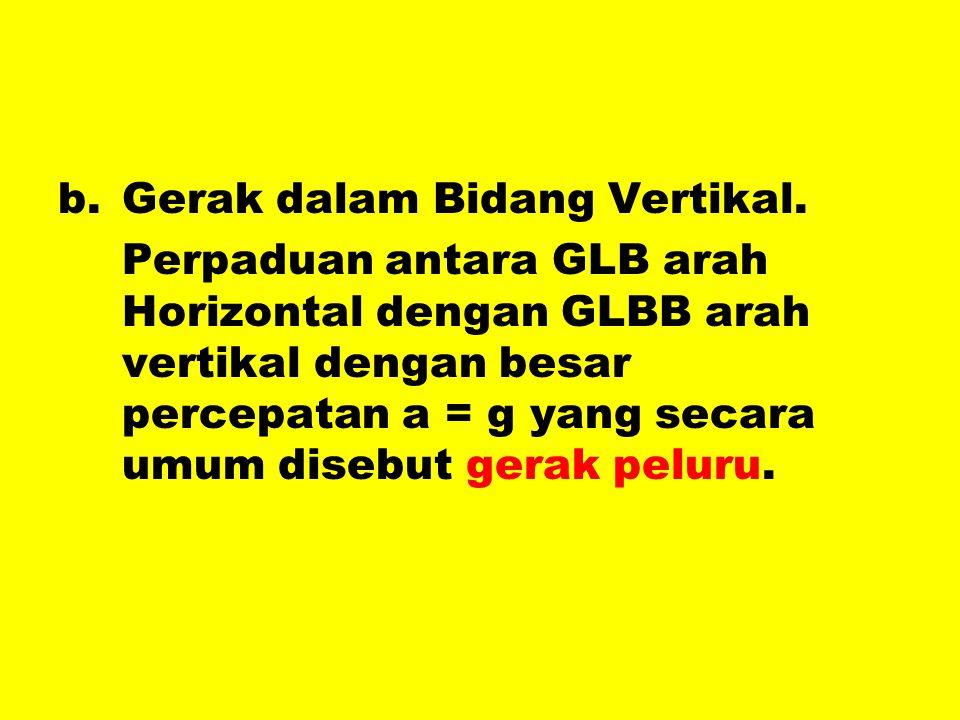 b.Gerak dalam Bidang Vertikal. Perpaduan antara GLB arah Horizontal dengan GLBB arah vertikal dengan besar percepatan a = g yang secara umum disebut g