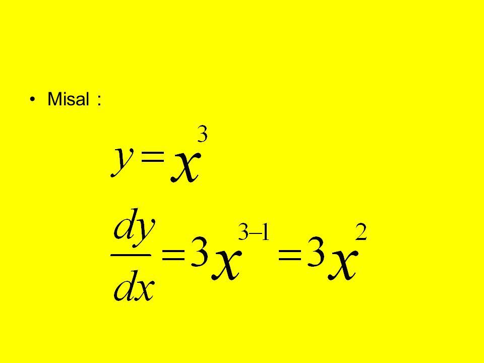 Uji Kemampuan PPersamaan kecepatan partikel sebagai fungsi waktu dinyatakan oleh v = 4t 2 i – 3tj +2k.