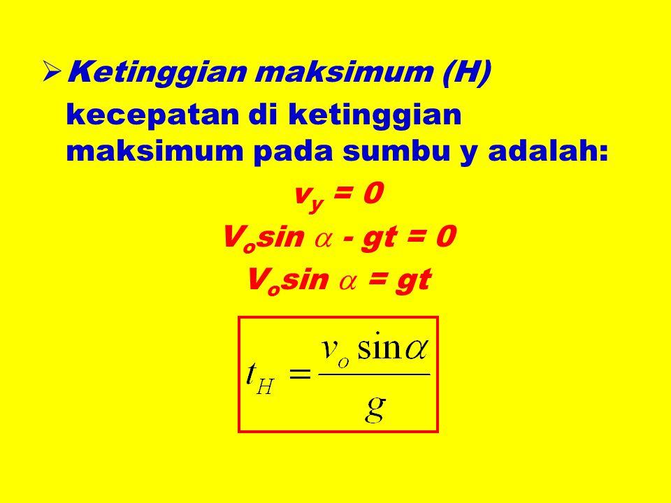  Ketinggian maksimum (H) kecepatan di ketinggian maksimum pada sumbu y adalah: v y = 0 V o sin  - gt = 0 V o sin  = gt