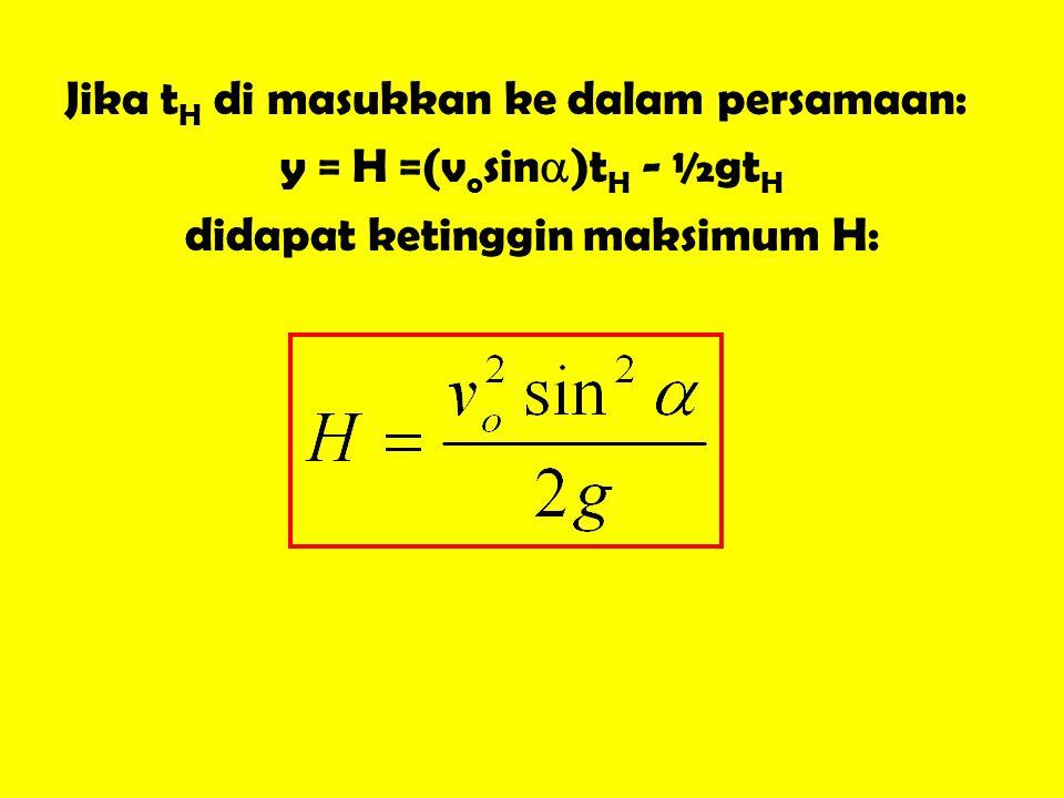 Jika t H di masukkan ke dalam persamaan: y = H =(v o sin  )t H - ½gt H didapat ketinggin maksimum H:
