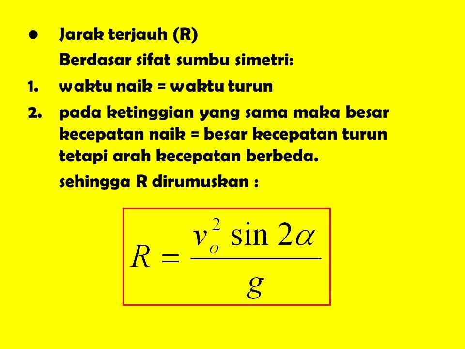 •Jarak terjauh (R) Berdasar sifat sumbu simetri: 1.waktu naik = waktu turun 2.pada ketinggian yang sama maka besar kecepatan naik = besar kecepatan turun tetapi arah kecepatan berbeda.