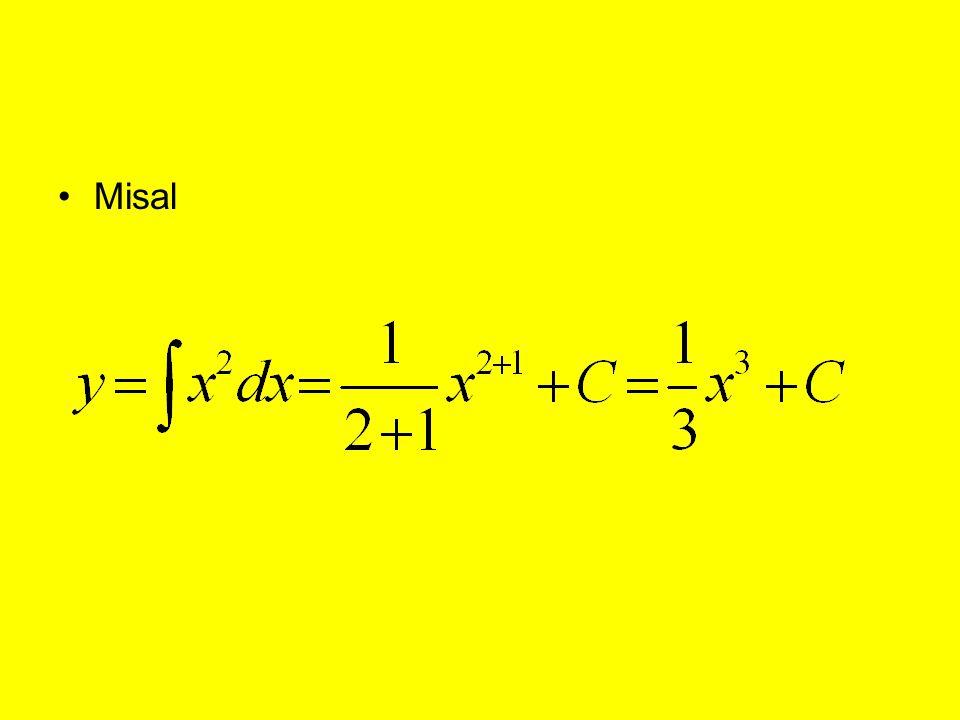  Kecepatan Sesaat (Instantaneous velocity).