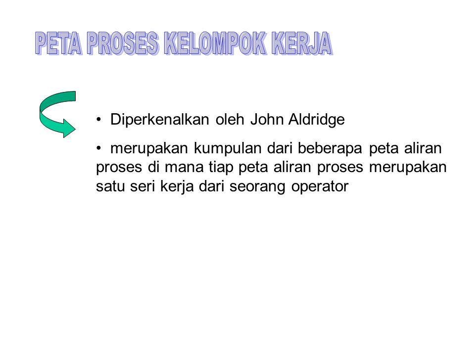• Diperkenalkan oleh John Aldridge • merupakan kumpulan dari beberapa peta aliran proses di mana tiap peta aliran proses merupakan satu seri kerja dar