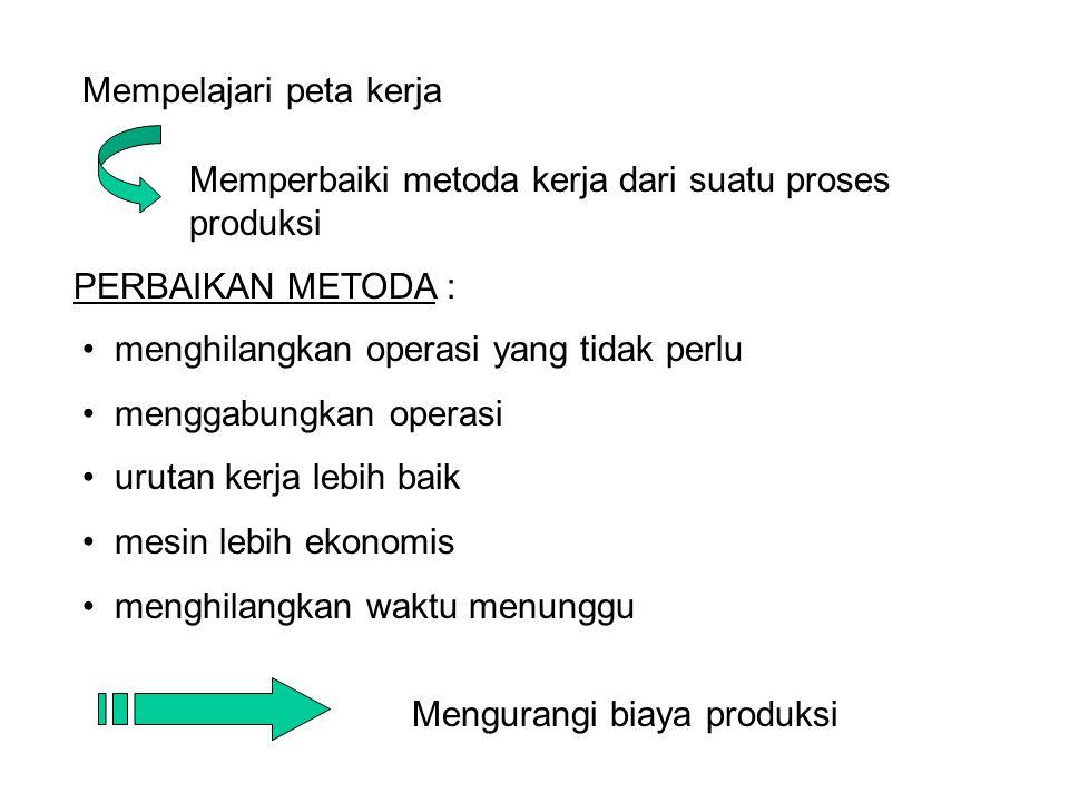 Mempelajari peta kerja Memperbaiki metoda kerja dari suatu proses produksi PERBAIKAN METODA : • menghilangkan operasi yang tidak perlu • menggabungkan operasi • urutan kerja lebih baik • mesin lebih ekonomis • menghilangkan waktu menunggu Mengurangi biaya produksi