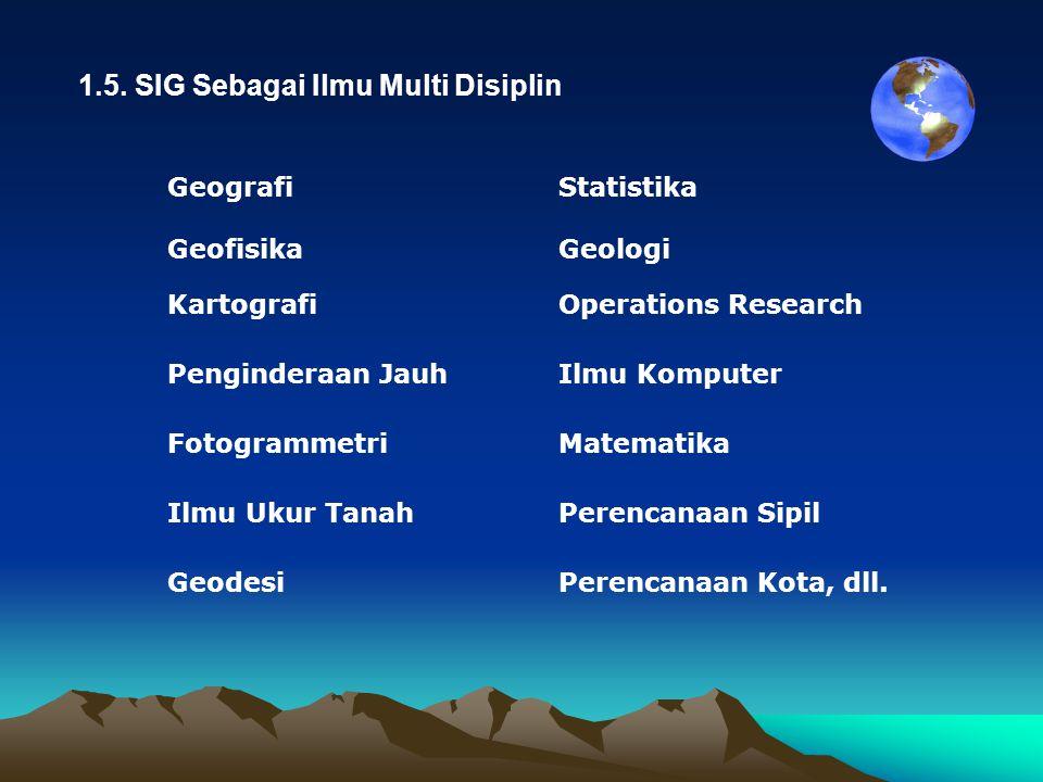 1.5. SIG Sebagai Ilmu Multi Disiplin Geografi Geofisika Statistika Geologi KartografiOperations Research Penginderaan JauhIlmu Komputer FotogrammetriM