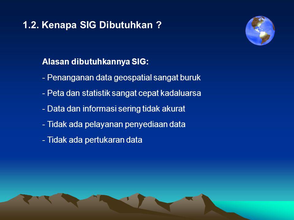 1.2. Kenapa SIG Dibutuhkan ? Alasan dibutuhkannya SIG: - Penanganan data geospatial sangat buruk - Peta dan statistik sangat cepat kadaluarsa - Data d