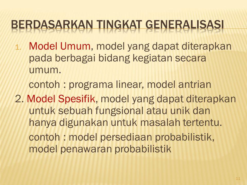 1. Model Umum, model yang dapat diterapkan pada berbagai bidang kegiatan secara umum. contoh : programa linear, model antrian 2. Model Spesifik, model
