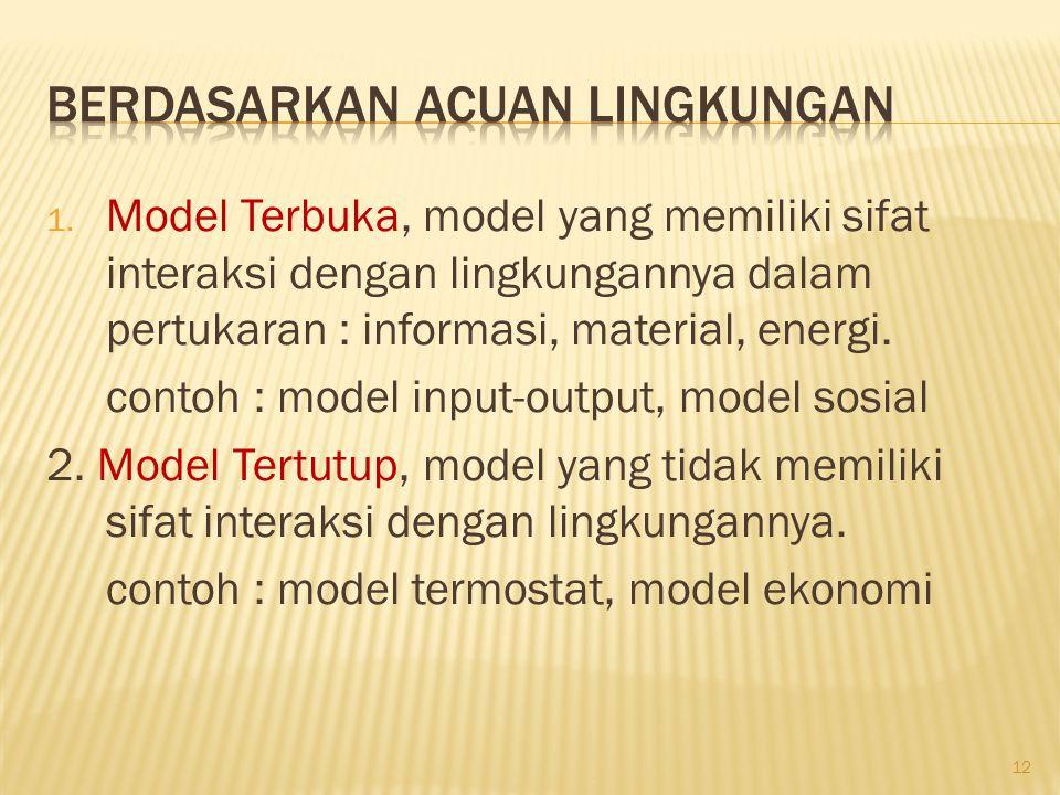 1. Model Terbuka, model yang memiliki sifat interaksi dengan lingkungannya dalam pertukaran : informasi, material, energi. contoh : model input-output