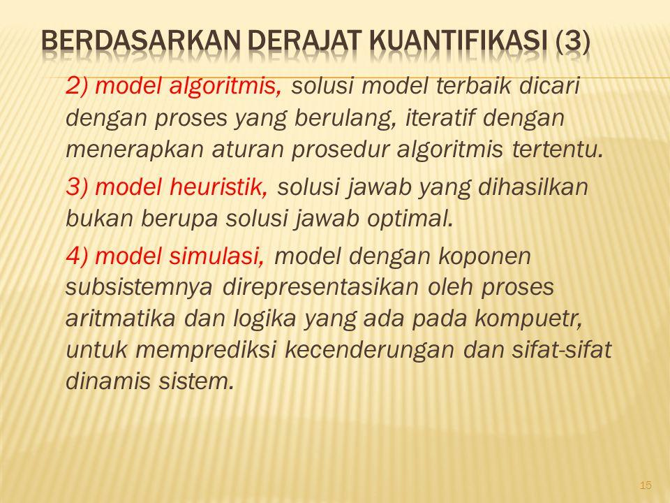 2) model algoritmis, solusi model terbaik dicari dengan proses yang berulang, iteratif dengan menerapkan aturan prosedur algoritmis tertentu. 3) model