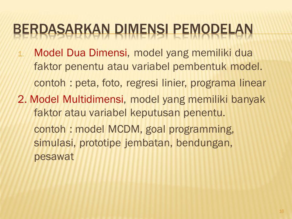 1. Model Dua Dimensi, model yang memiliki dua faktor penentu atau variabel pembentuk model. contoh : peta, foto, regresi linier, programa linear 2. Mo