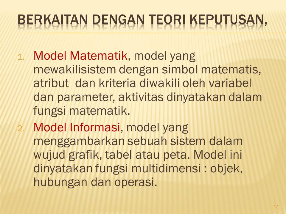 1. Model Matematik, model yang mewakilisistem dengan simbol matematis, atribut dan kriteria diwakili oleh variabel dan parameter, aktivitas dinyatakan