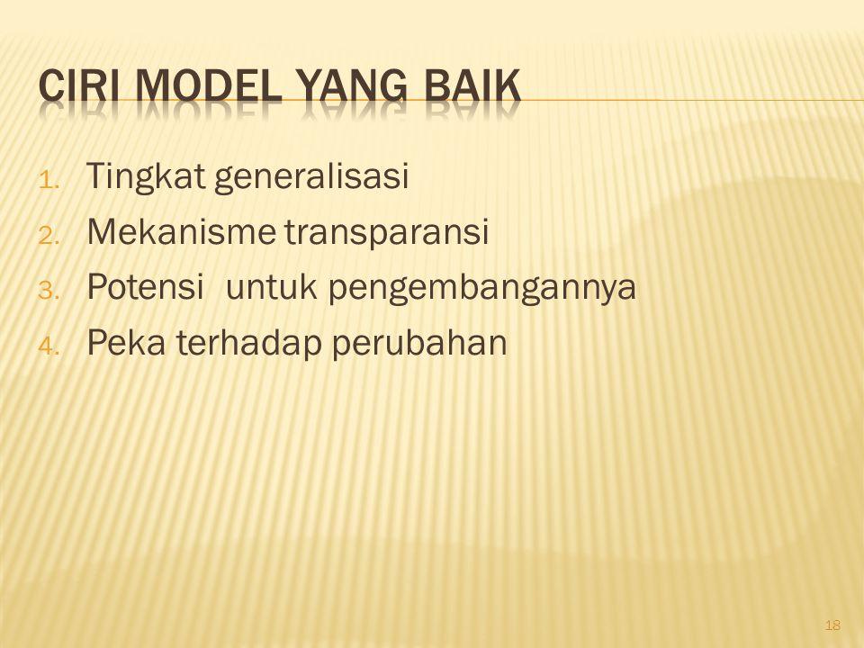 1. Tingkat generalisasi 2. Mekanisme transparansi 3. Potensi untuk pengembangannya 4. Peka terhadap perubahan 18
