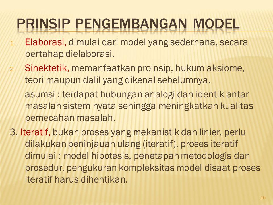 1. Elaborasi, dimulai dari model yang sederhana, secara bertahap dielaborasi. 2. Sinektetik, memanfaatkan proinsip, hukum aksiome, teori maupun dalil