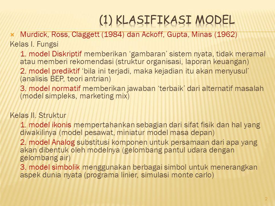  Murdick, Ross, Claggett (1984) dan Ackoff, Gupta, Minas (1962) Kelas I. Fungsi 1. model Diskriptif memberikan 'gambaran' sistem nyata, tidak meramal