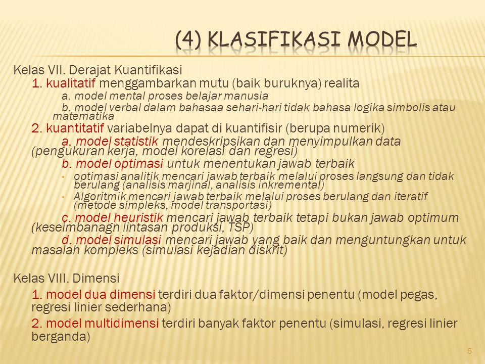 Kelas VII. Derajat Kuantifikasi 1. kualitatif menggambarkan mutu (baik buruknya) realita a. model mental proses belajar manusia b. model verbal dalam