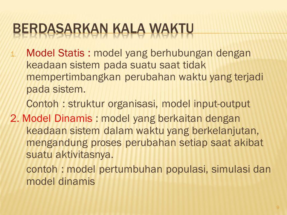 1. Model Statis : model yang berhubungan dengan keadaan sistem pada suatu saat tidak mempertimbangkan perubahan waktu yang terjadi pada sistem. Contoh