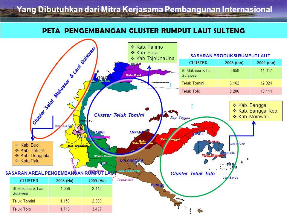 Kep. Togean Prop.Sultra Prop.Sulbar Prop.Sulsel Cluster Teluk Tomini Cluster Teluk Tolo Laut Banda Laut Maluku PALU PARIGI KOLONODALE BUOL AMPANA LUWU