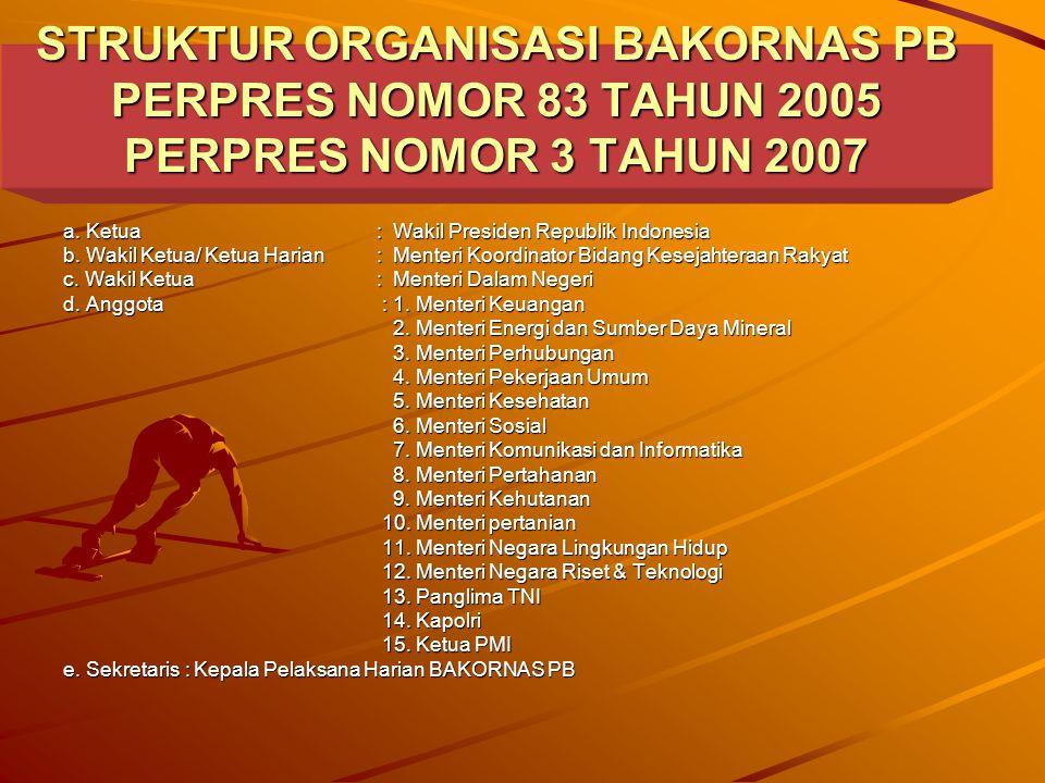 STRUKTUR ORGANISASI BAKORNAS PB PERPRES NOMOR 83 TAHUN 2005 PERPRES NOMOR 3 TAHUN 2007 a.