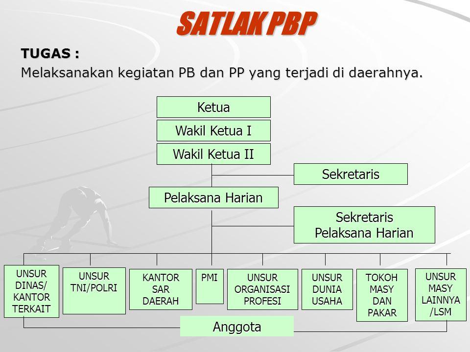 SATLAK PBP TUGAS : Melaksanakan kegiatan PB dan PP yang terjadi di daerahnya.