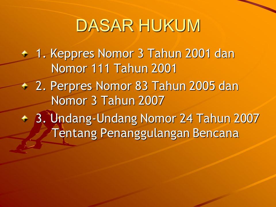DASAR HUKUM 1.Keppres Nomor 3 Tahun 2001 dan Nomor 111 Tahun 2001 2.