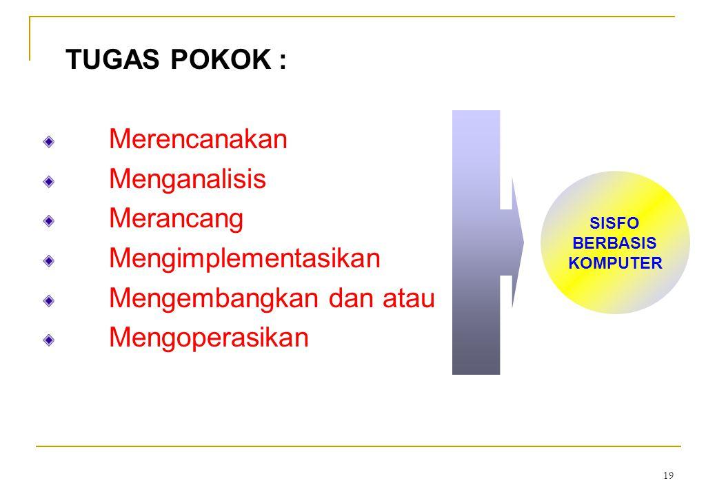 18 DASAR HUKUM: 1. Keputusan Menpan Nomor 66/KEP/M.PAN/7/2003 2. Keputusan Bersama Kepala Biro Pusat Statistik dan Kepala BKN: Nomor 002/BPS-SKB/II/20