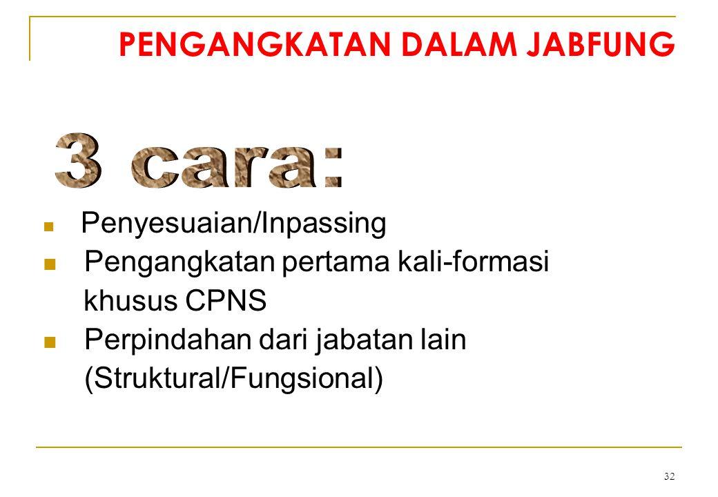 31 1.Ijazah pendidikan formal tertinggi 2. SK kenaikan pangkat 3.