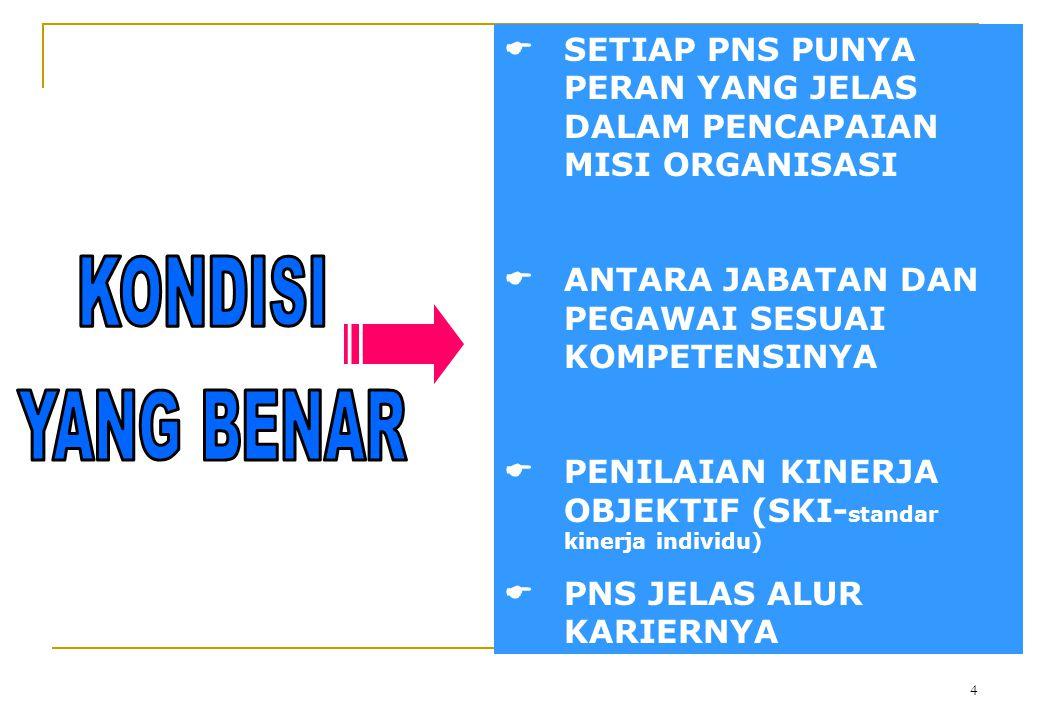 3 3 ( pasal 17 Ayat 2 UU No. 43 Tahun 1999 )  PNS diangkat dalam jabatan dan pangkat  Pengangkatan dlm jabatan dilaksanakan berdasarkan prinsip prof