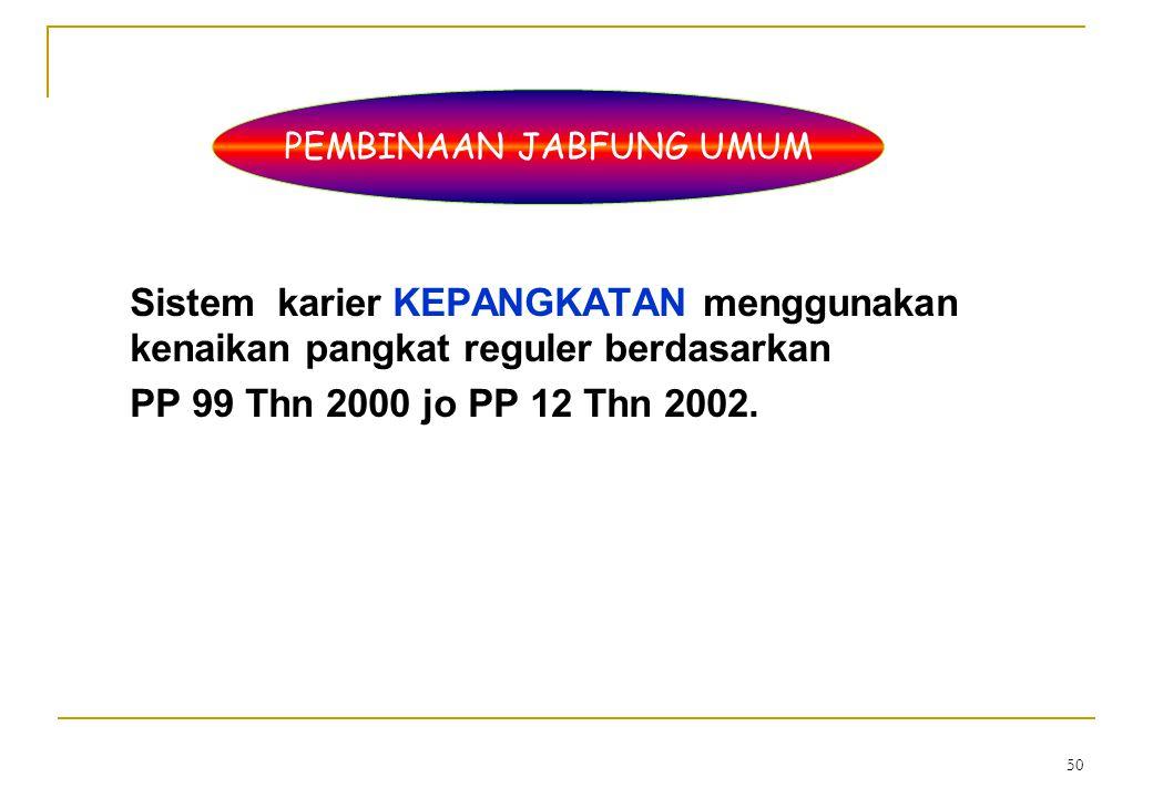 49 TUNJANGAN UMUM PNS PERPRES NO 12 TAHUN 2006 NoGOLONGAN BESAR TUNJANGAN 12341234 IV III II I Rp 190.000,00,- Rp 185.000,00,- Rp 180.000,00,- Rp 175.