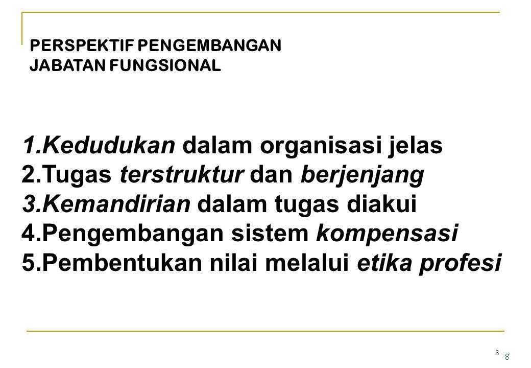 18 DASAR HUKUM: 1.Keputusan Menpan Nomor 66/KEP/M.PAN/7/2003 2.
