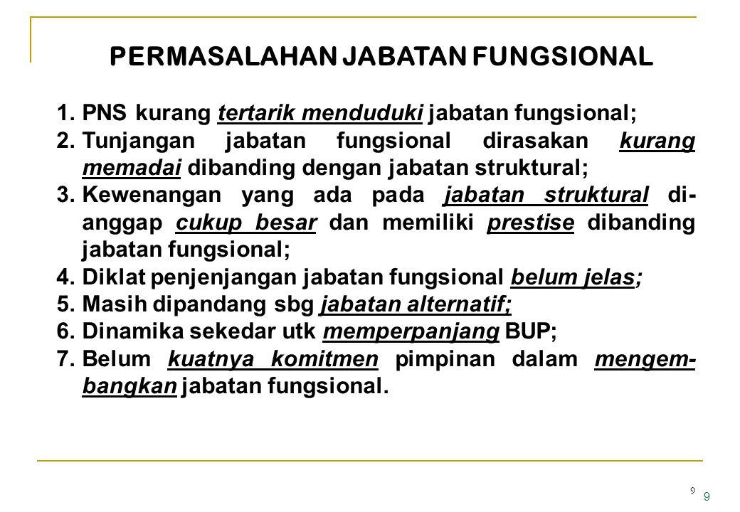 8 8 PERSPEKTIF PENGEMBANGAN JABATAN FUNGSIONAL 1.Kedudukan dalam organisasi jelas 2.Tugas terstruktur dan berjenjang 3.Kemandirian dalam tugas diakui