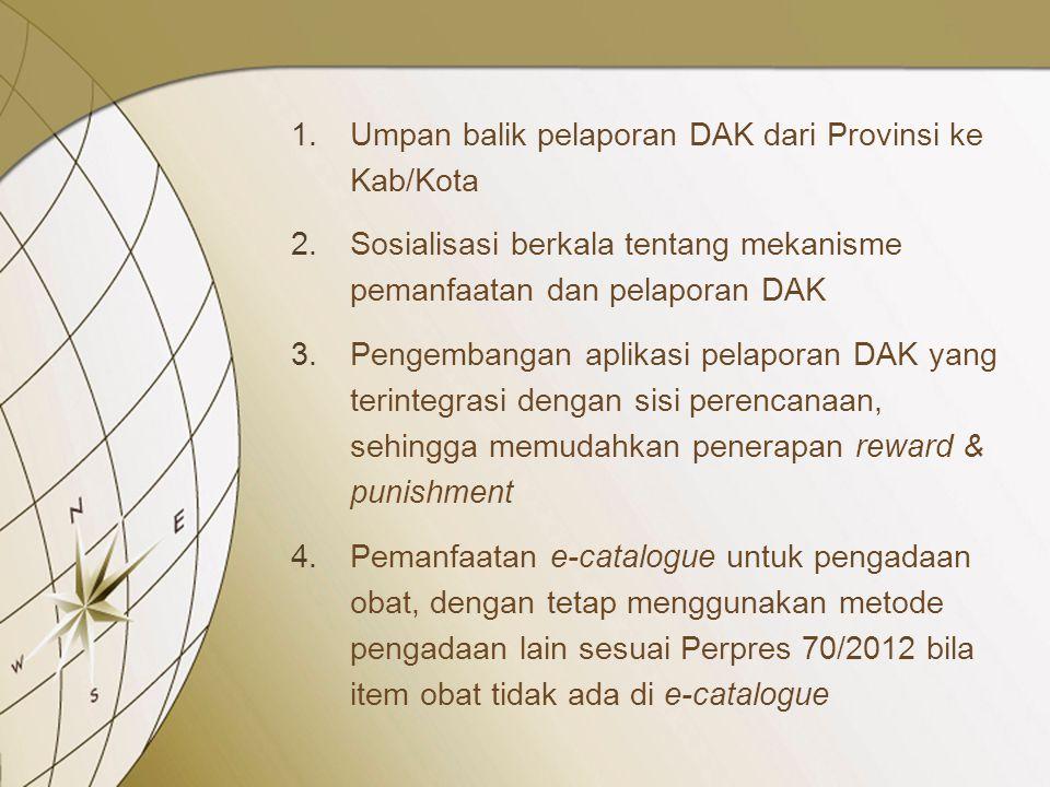 1.Umpan balik pelaporan DAK dari Provinsi ke Kab/Kota 2.Sosialisasi berkala tentang mekanisme pemanfaatan dan pelaporan DAK 3.Pengembangan aplikasi pe