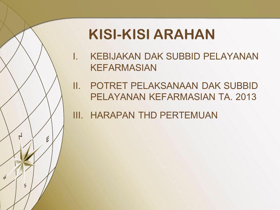 KISI-KISI ARAHAN I.KEBIJAKAN DAK SUBBID PELAYANAN KEFARMASIAN II.POTRET PELAKSANAAN DAK SUBBID PELAYANAN KEFARMASIAN TA. 2013 III.HARAPAN THD PERTEMUA
