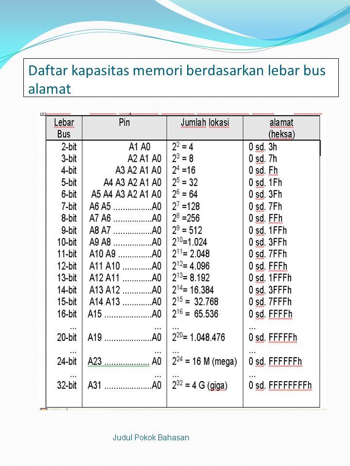 Daftar kapasitas memori berdasarkan lebar bus alamat Judul Pokok Bahasan