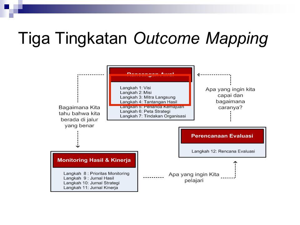 Tiga Tingkatan Outcome Mapping
