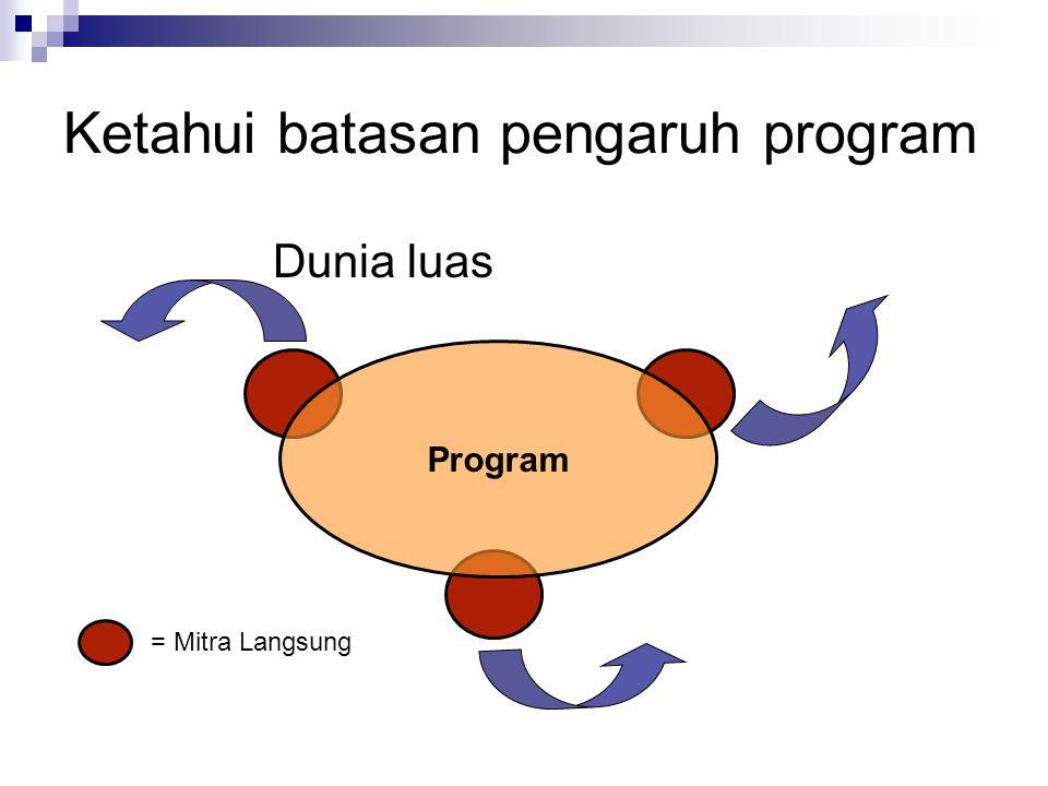 Ketahui batasan pengaruh program Dunia luas Program = Mitra Langsung