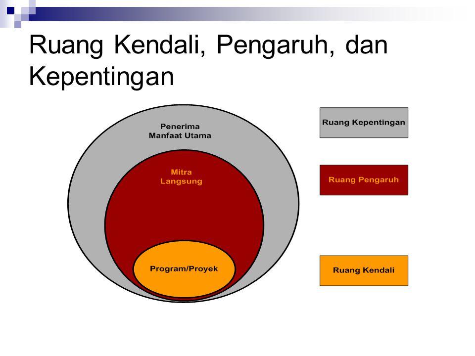 Ruang Kendali, Pengaruh, dan Kepentingan