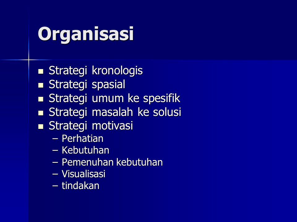 Organisasi  Strategi kronologis  Strategi spasial  Strategi umum ke spesifik  Strategi masalah ke solusi  Strategi motivasi –Perhatian –Kebutuhan