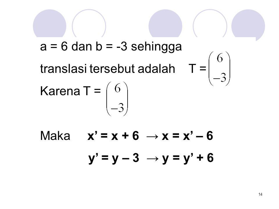 14 a = 6 dan b = -3 sehingga translasi tersebut adalah T = Karena T = Maka x' = x + 6 → x = x' – 6 y' = y – 3 → y = y' + 6