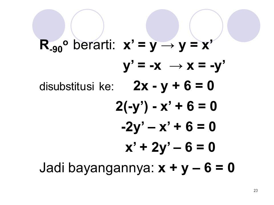 23 R -90 o berarti: x' = y → y = x' y' = -x → x = -y' disubstitusi ke: 2x - y + 6 = 0 2(-y') - x' + 6 = 0 -2y' – x' + 6 = 0 x' + 2y' – 6 = 0 Jadi baya