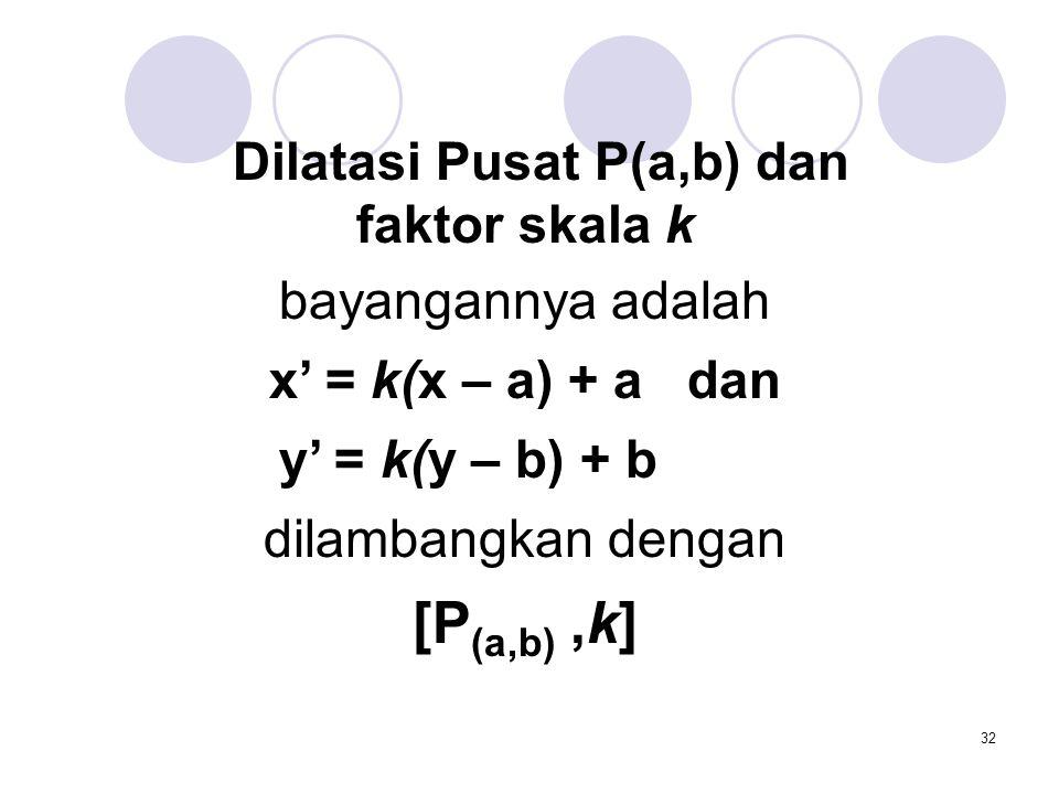 32 Dilatasi Pusat P(a,b) dan faktor skala k bayangannya adalah x' = k(x – a) + a dan y' = k(y – b) + b dilambangkan dengan [P (a,b),k]