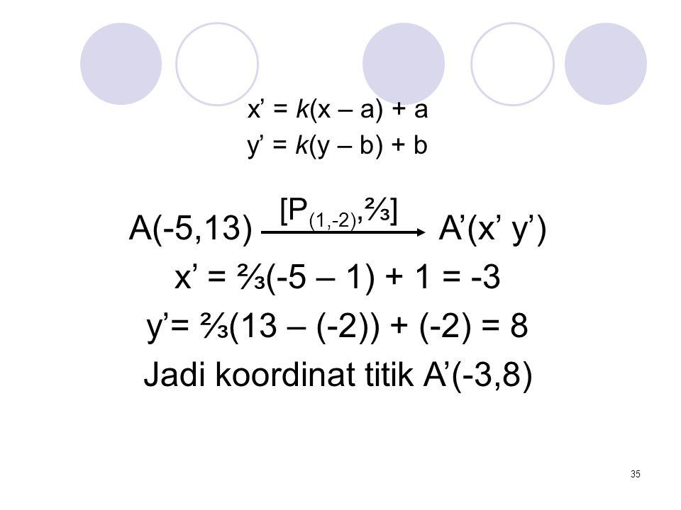 35 x' = k(x – a) + a y' = k(y – b) + b A(-5,13) A'(x' y') x' = ⅔(-5 – 1) + 1 = -3 y'= ⅔(13 – (-2)) + (-2) = 8 Jadi koordinat titik A'(-3,8) [P (1,-2),