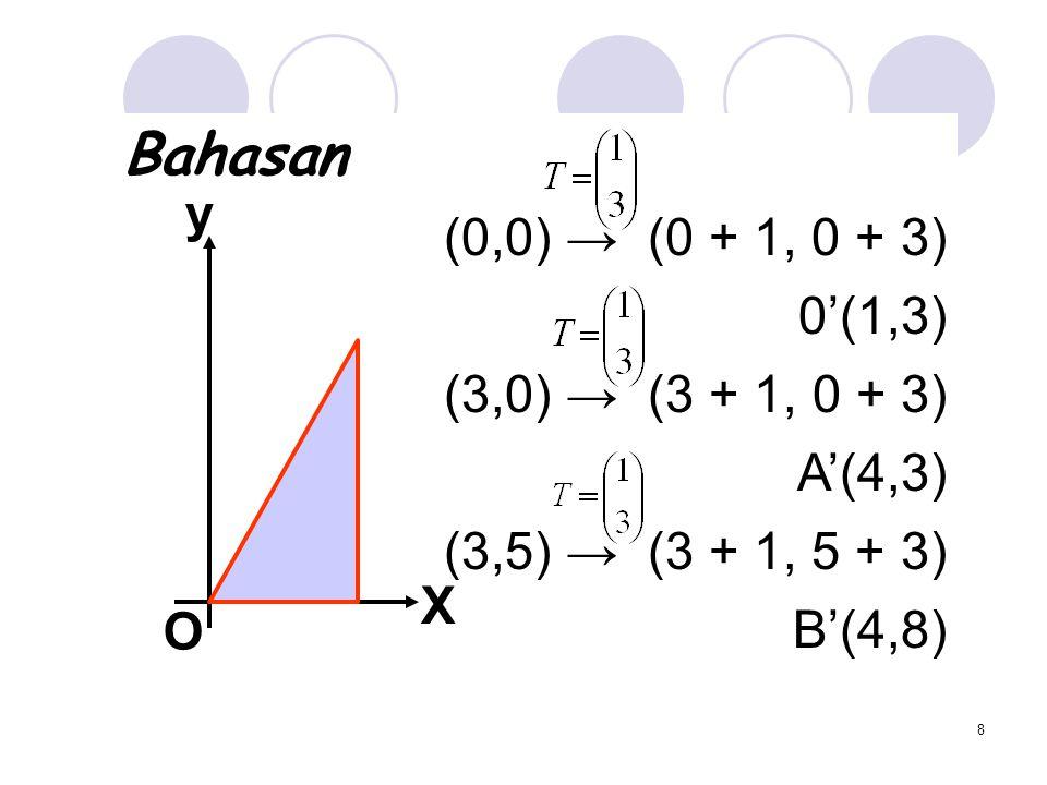 8 Bahasan (0,0) → (0 + 1, 0 + 3) 0'(1,3) (3,0) → (3 + 1, 0 + 3) A'(4,3) (3,5) → (3 + 1, 5 + 3) B'(4,8) X y O