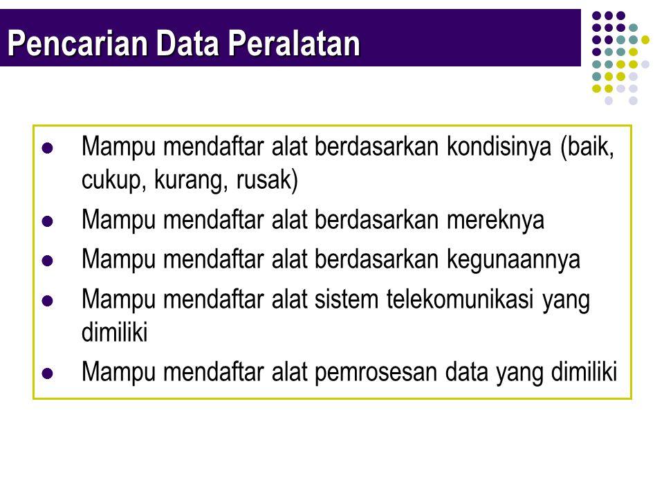 Pencarian Data Peralatan  Mampu mendaftar alat berdasarkan kondisinya (baik, cukup, kurang, rusak)  Mampu mendaftar alat berdasarkan mereknya  Mampu mendaftar alat berdasarkan kegunaannya  Mampu mendaftar alat sistem telekomunikasi yang dimiliki  Mampu mendaftar alat pemrosesan data yang dimiliki