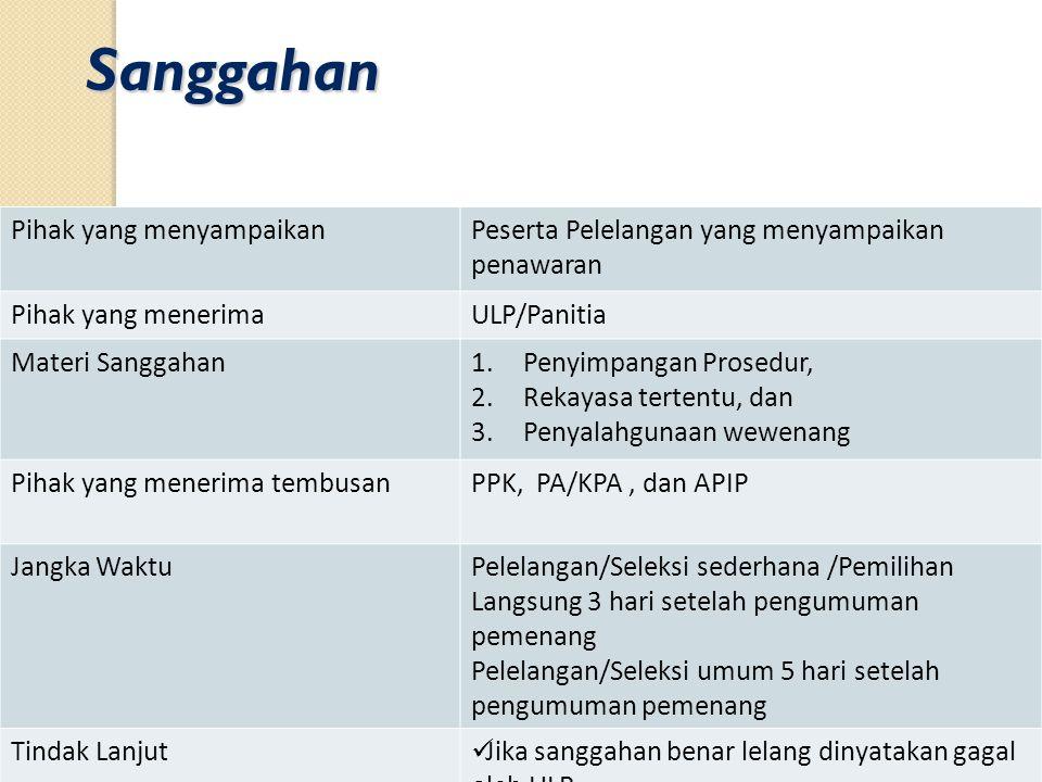 Sanggahan Pihak yang menyampaikanPeserta Pelelangan yang menyampaikan penawaran Pihak yang menerimaULP/Panitia Materi Sanggahan1.Penyimpangan Prosedur