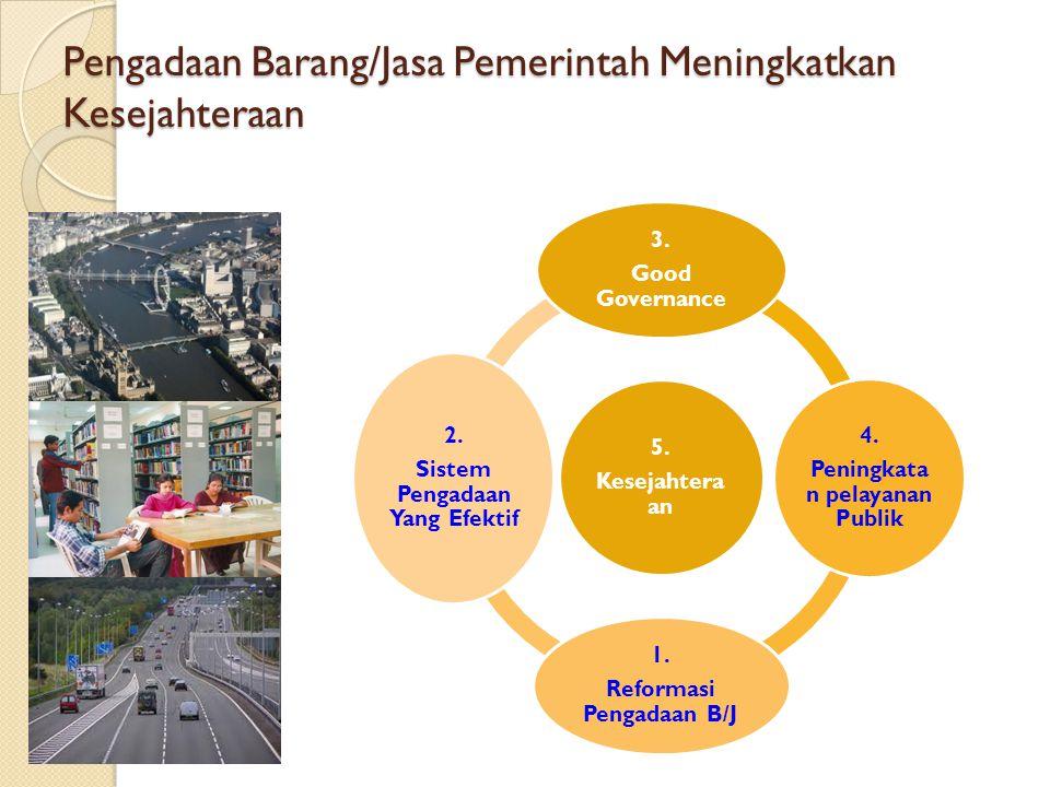 Pengadaan Barang/Jasa Pemerintah Meningkatkan Kesejahteraan 5. Kesejahtera an 3. Good Governance 4. Peningkata n pelayanan Publik 1. Reformasi Pengada