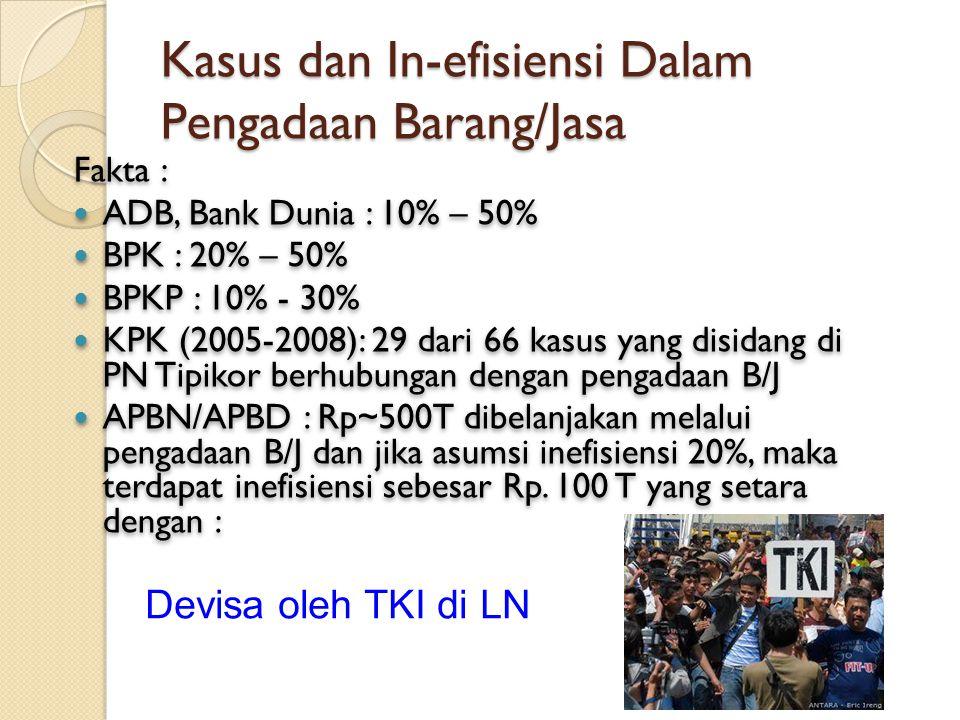 Kasus dan In-efisiensi Dalam Pengadaan Barang/Jasa Fakta :  ADB, Bank Dunia : 10% – 50%  BPK : 20% – 50%  BPKP : 10% - 30%  KPK (2005-2008): 29 da