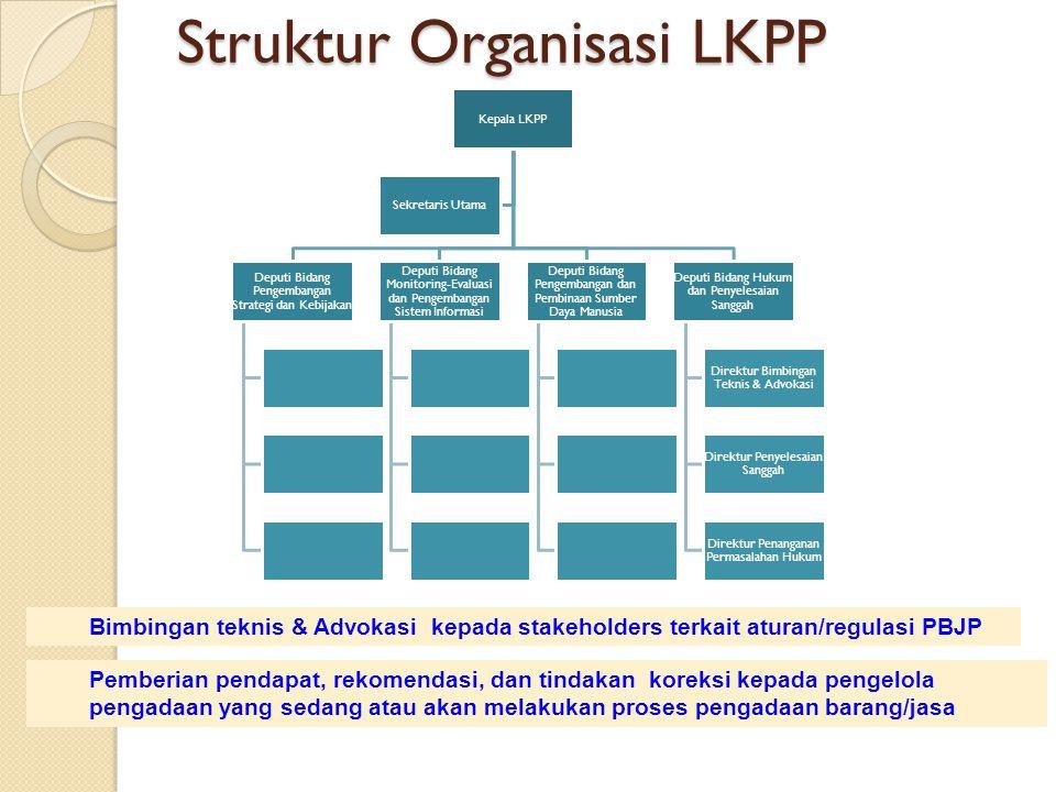 Struktur Organisasi LKPP Kepala LKPP Deputi Bidang Pengembangan Strategi dan Kebijakan Deputi Bidang Monitoring-Evaluasi dan Pengembangan Sistem Infor