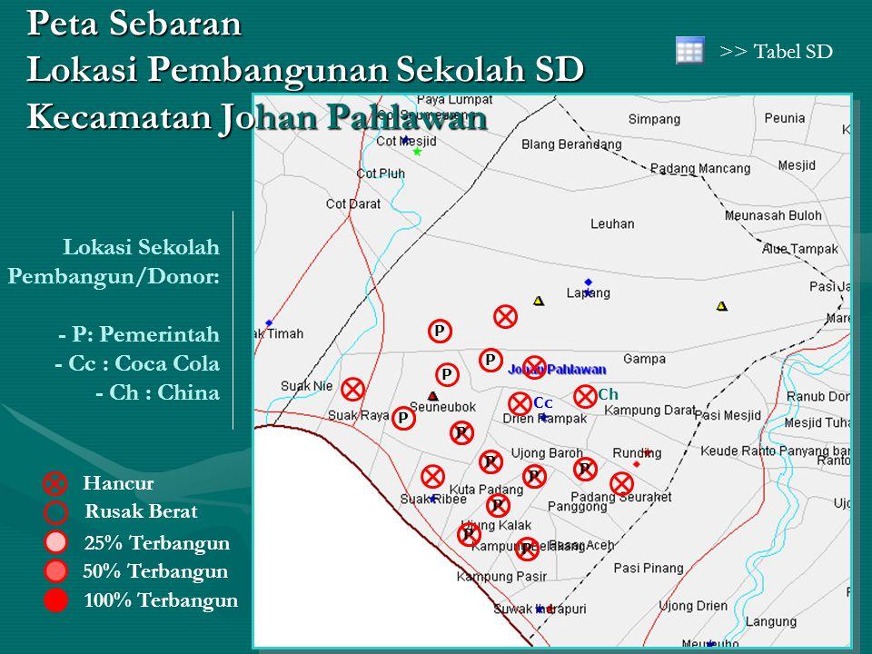 Peta Sebaran Lokasi Pembangunan Sekolah SD Kecamatan Johan Pahlawan Hancur Rusak Berat 50% Terbangun 25% Terbangun 100% Terbangun P P P P P P P P P P