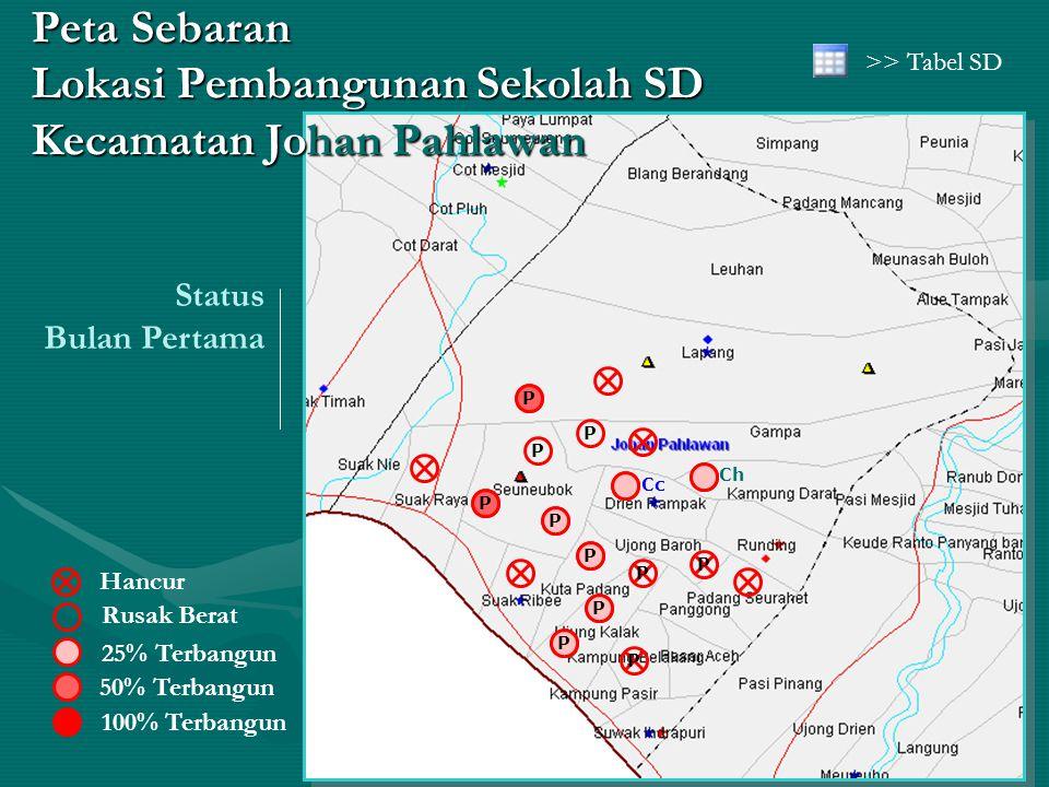 Peta Sebaran Lokasi Pembangunan Sekolah SD Kecamatan Johan Pahlawan Hancur Rusak Berat 50% Terbangun 25% Terbangun 100% Terbangun Status Bulan Pertama